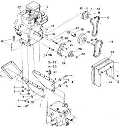 troy bilt horse tiller parts diagram quotes [ 1024 x 923 Pixel ]