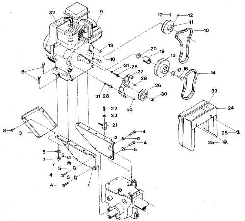 small resolution of troy bilt horse tiller parts diagram quotes