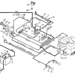 Hyundai Atos Ecu Wiring Diagram Vectra C Abs For Yard Machine Lawn Mower - And Schematic