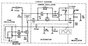 Roller Shutter Door Motor Wiring Diagram  impremedia