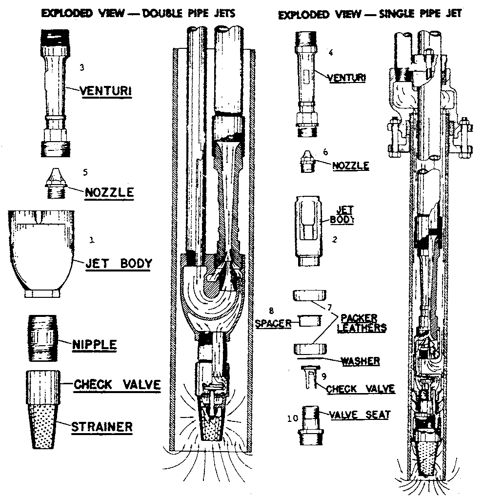 hight resolution of diagram of deep water well system