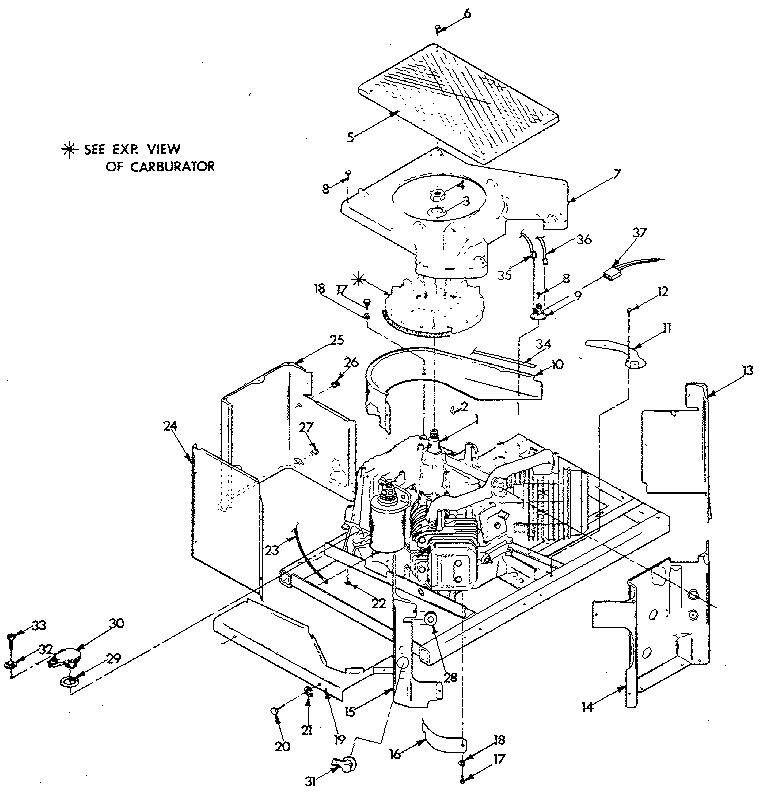 Sears Generator Manual