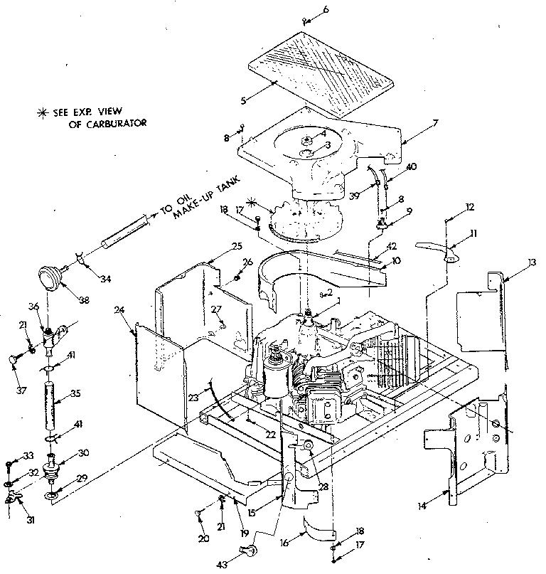 Generac Ix2000 Breakdown