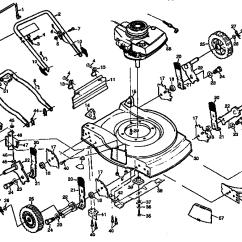 Husqvarna Lawn Mower Parts Diagram Sentence With Prepositional Phrase Riding Engine C5 Schwabenschamanen De Wiring Data Schema Rh 6 10 Schuhtechnik Much