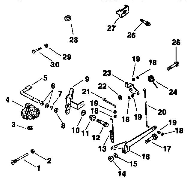 Model Sv735