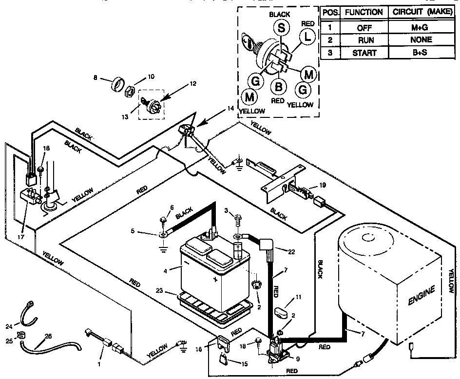 ELECTRICAL SYSTEM Diagram & Parts List for Model 502251250