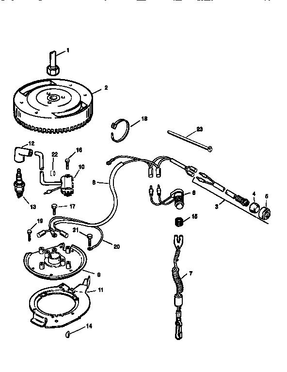 IGNITION SYSTEM Diagram & Parts List for Model 225581508