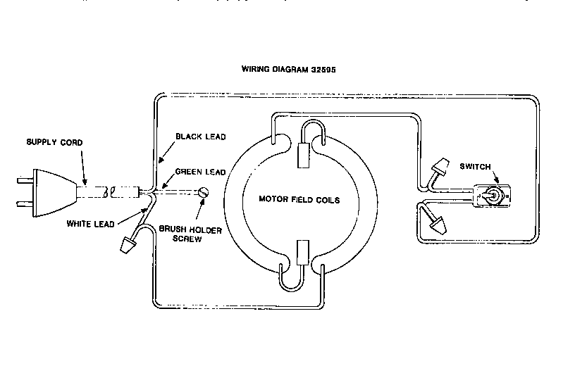 Electrolux Vacuum Canister Wiring Diagram Parts Dishwasher