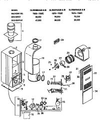 COLEMAN / EVCON IND. GAS FURNACE Parts   Model dlrs075aub ...