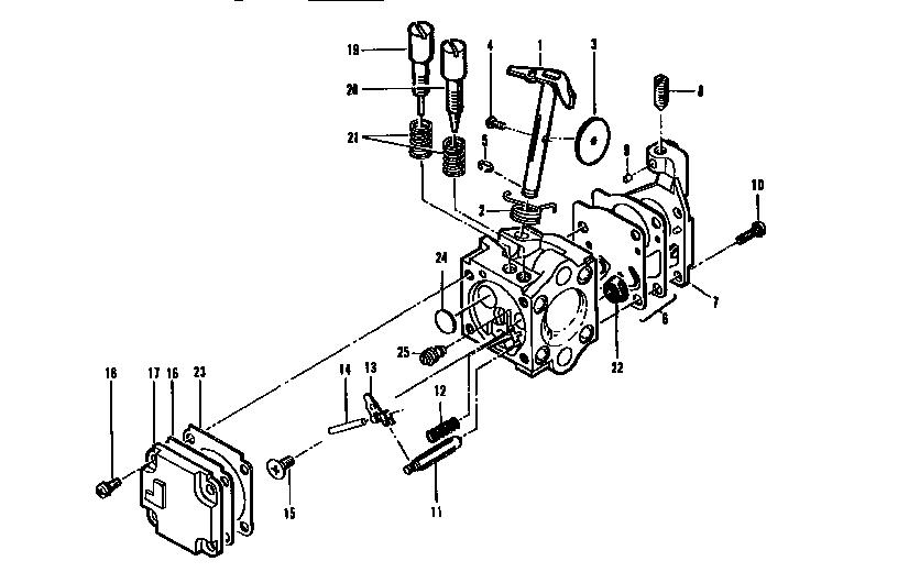 Mac 3516 Chainsaw Service Manual