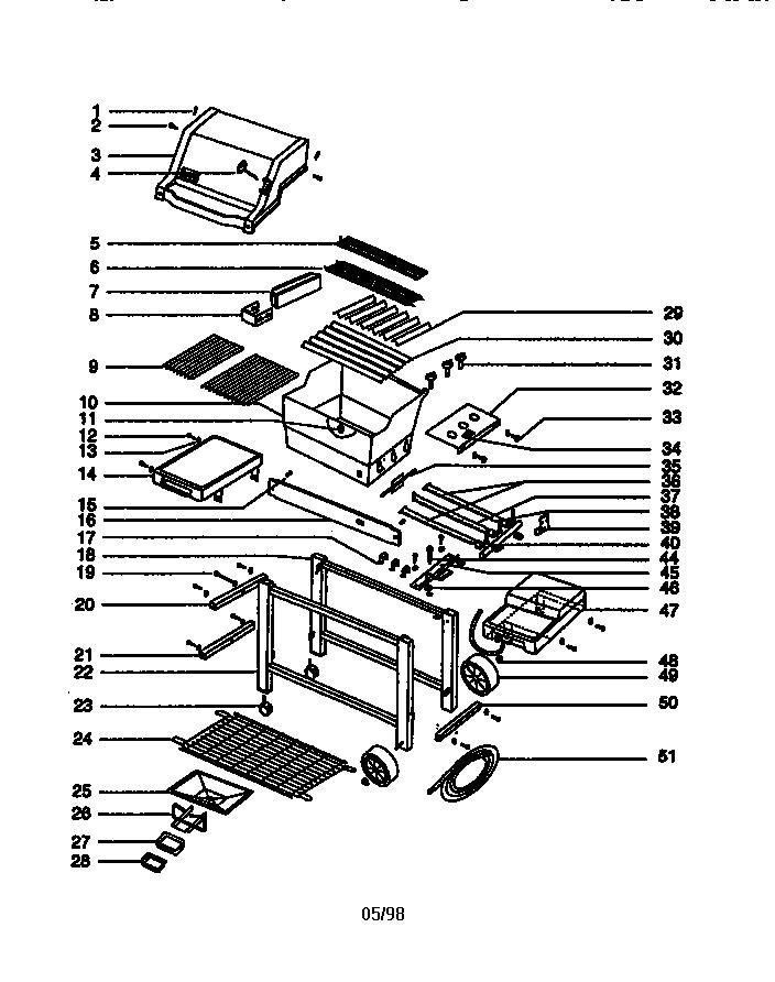 (95 parts)
