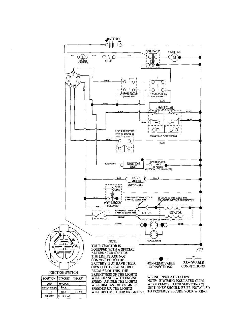 medium resolution of husqvarna lawn tractor riding mower wiring diagram