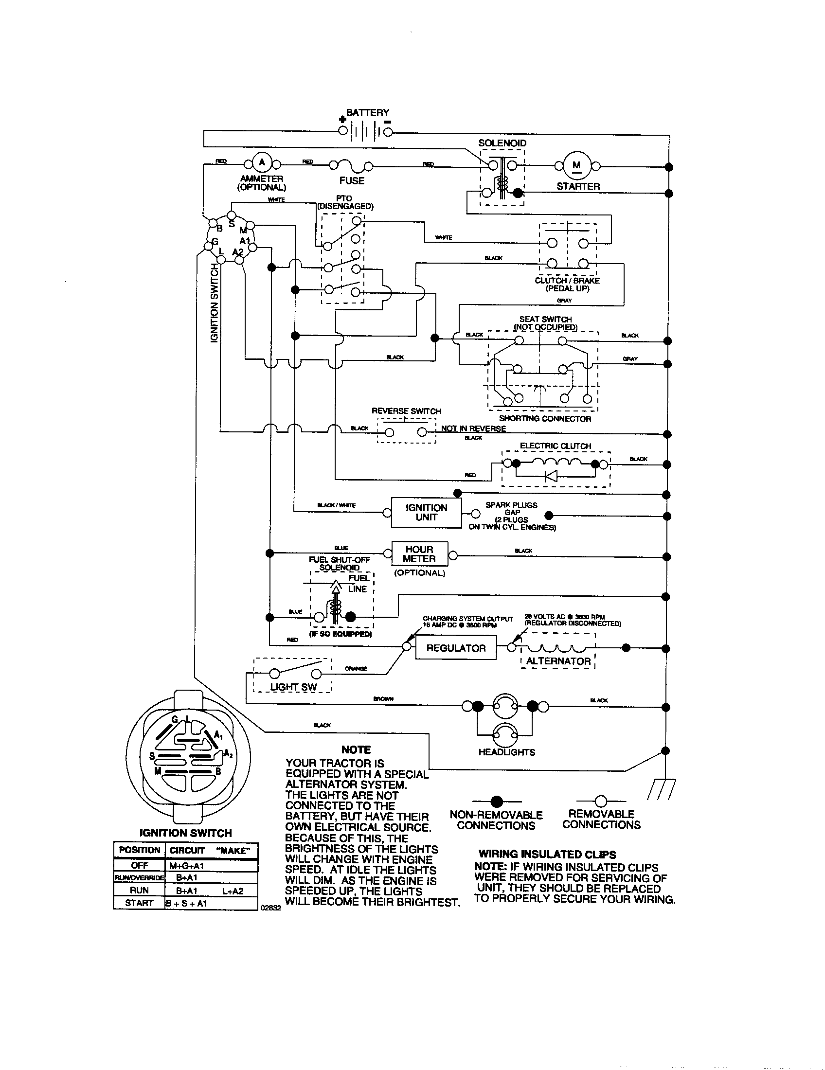 SCHEMATIC DIAGRAM Diagram & Parts List for Model GT2254