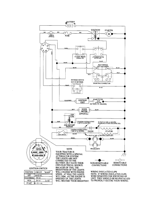 small resolution of riding lawn motor wiring diagram