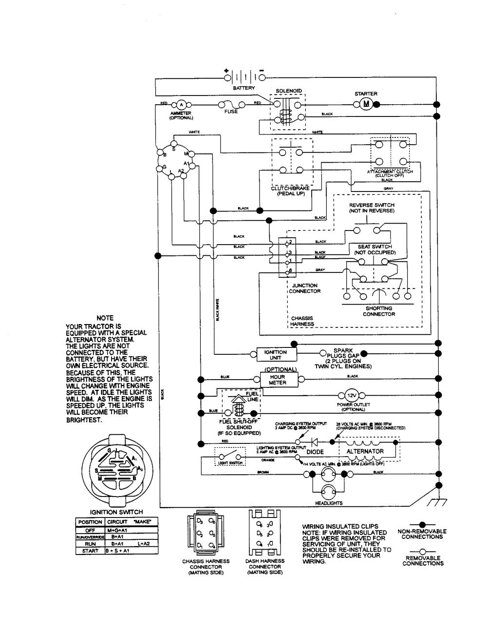 medium resolution of ariens 96046001100 schematic diagram diagram