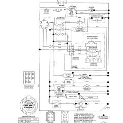 Dixon Lawn Mower Parts Diagram Tempstar Gas Furnace Wiring Data Schema Schematic