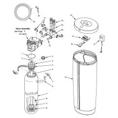 Culligan Water Softener Parts Diagram Fisher Snow Plow Controller Wiring Sears Paint Elsavadorla