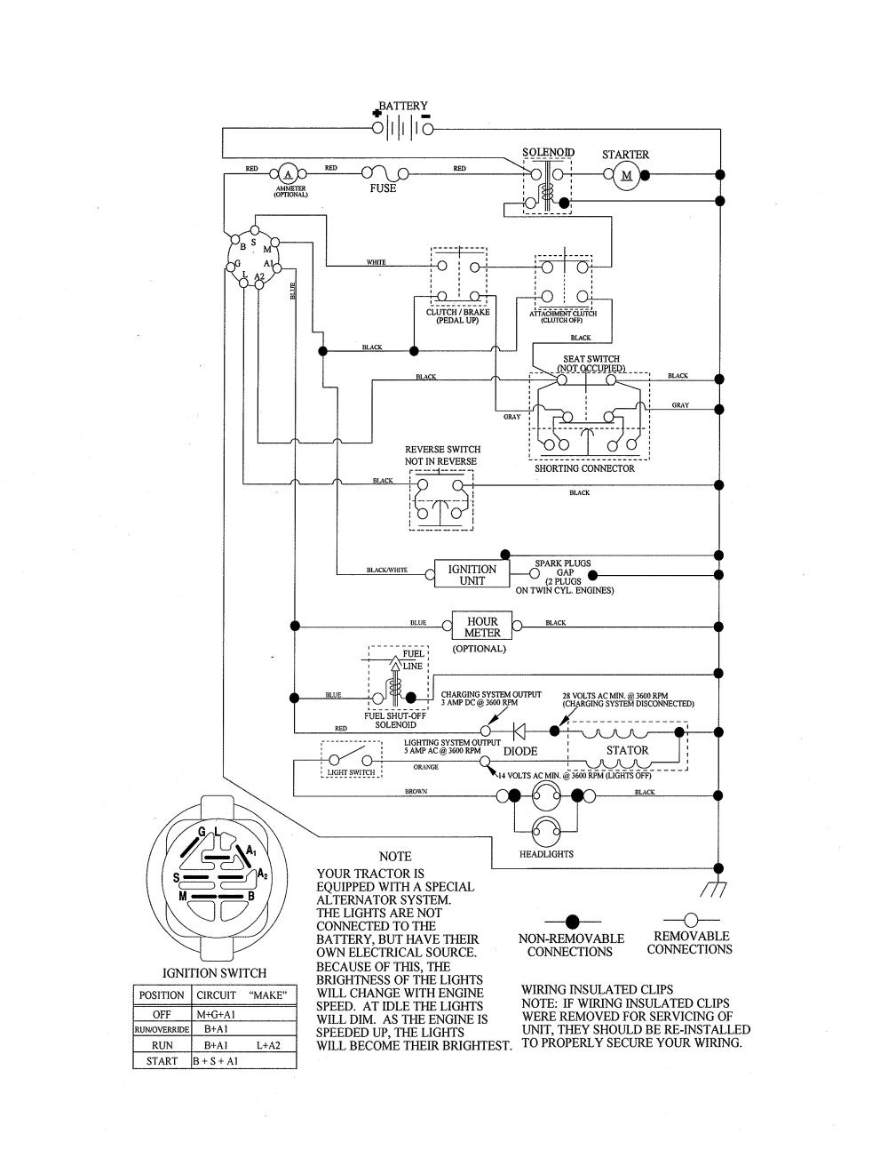 medium resolution of ariens mower wiring enthusiast wiring diagrams u2022 ariens 42 inch lawn mower ariens lawn tractor
