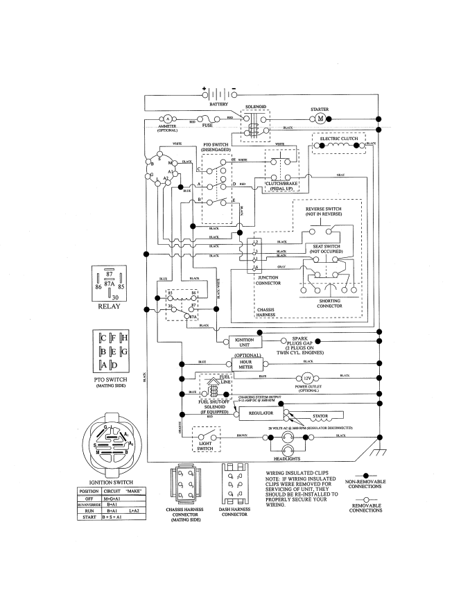 craftsman lawn tractor wiring diagram wiring diagram all lawn mower wiring diagrams briggs and stratton diagram