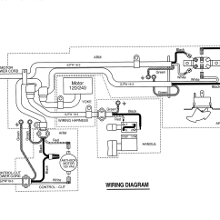 Capacitor Start Motor Wiring Diagram Craftsman The Cell Cycle Worksheet Model 315220100 Saw Radial Genuine Parts