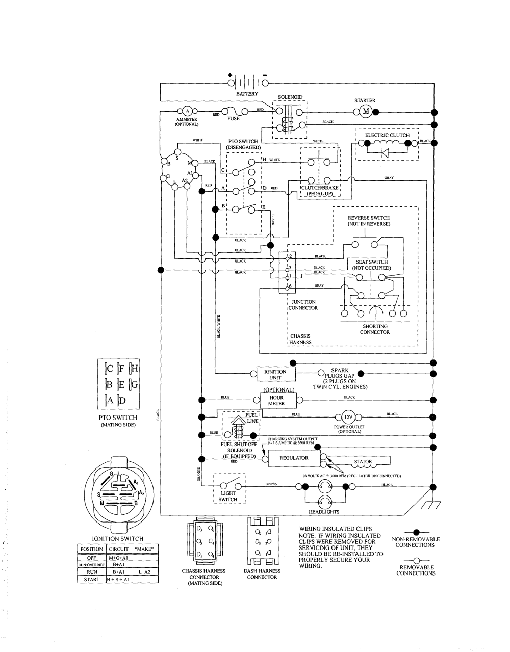 medium resolution of husqvarna wiring schematic blog wiring diagram looking for husqvarna model 96043018200 front engine lawn tractor husqvarna