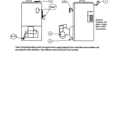 dunkirk 4ew150zbtp optional tankless coil water heater diagram [ 2550 x 3300 Pixel ]