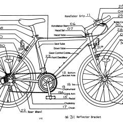 Bike Parts Diagram 2005 Kawasaki Atv Brute Force 750 Wiring Kvf Automotif Bicycle