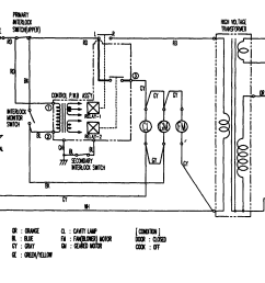 Kenmore Microwave Wiring Diagram - dryer wiring in addition ... on