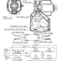 Dewalt Table Saw Parts Diagram Simple Wiring For A Room Switch