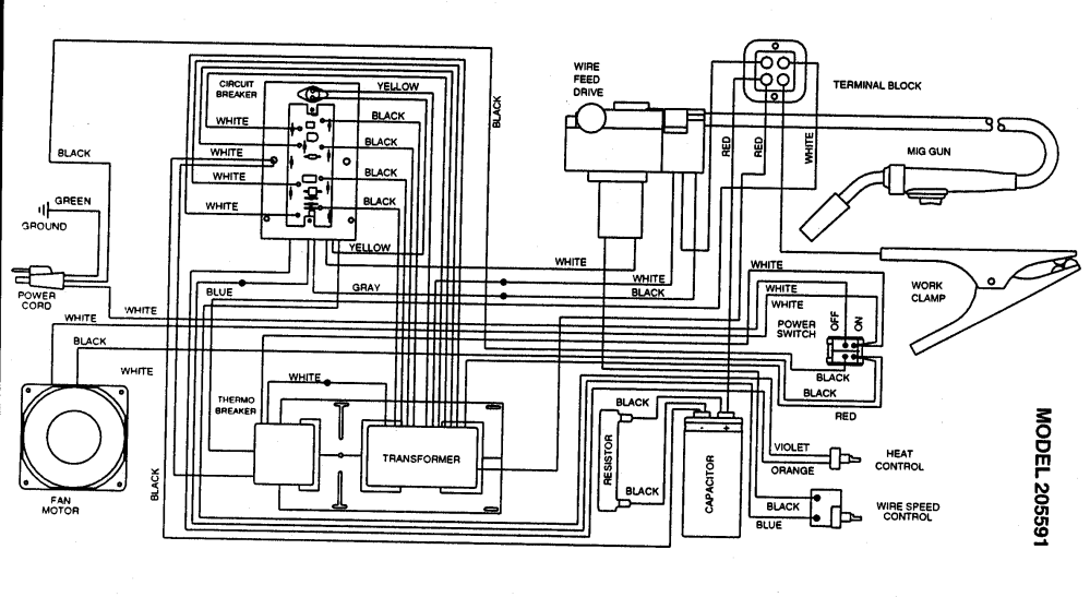 medium resolution of mig welder wiring diagram schematic wiring diagrams equipment trailer wiring diagram mig welder wiring diagram