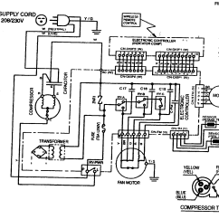 Split Type Aircon Wiring Diagram Plant And Animal Cell Panasonic Window Library