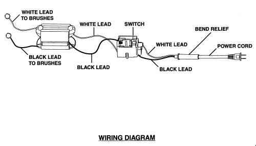 small resolution of mini grinder wiring diagram wiring diagram mega mini grinder wiring diagram