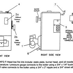 Beckett Oil Burner Wiring Diagram Winch For Atv Coil