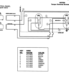 120 240 generator wiring configuration diagram simple wiring schema 4 wire 240 volt wiring 120 240 generator wiring diagram [ 2183 x 1976 Pixel ]