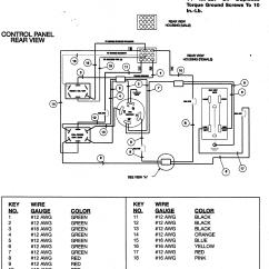 Yamaha Portable Generator Wiring Diagram 7n Plug Free Engine Image For