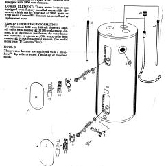 Kenmore Electric Water Heater Wiring Diagram Rheem Air Handler Parts Model 153329461 Sears