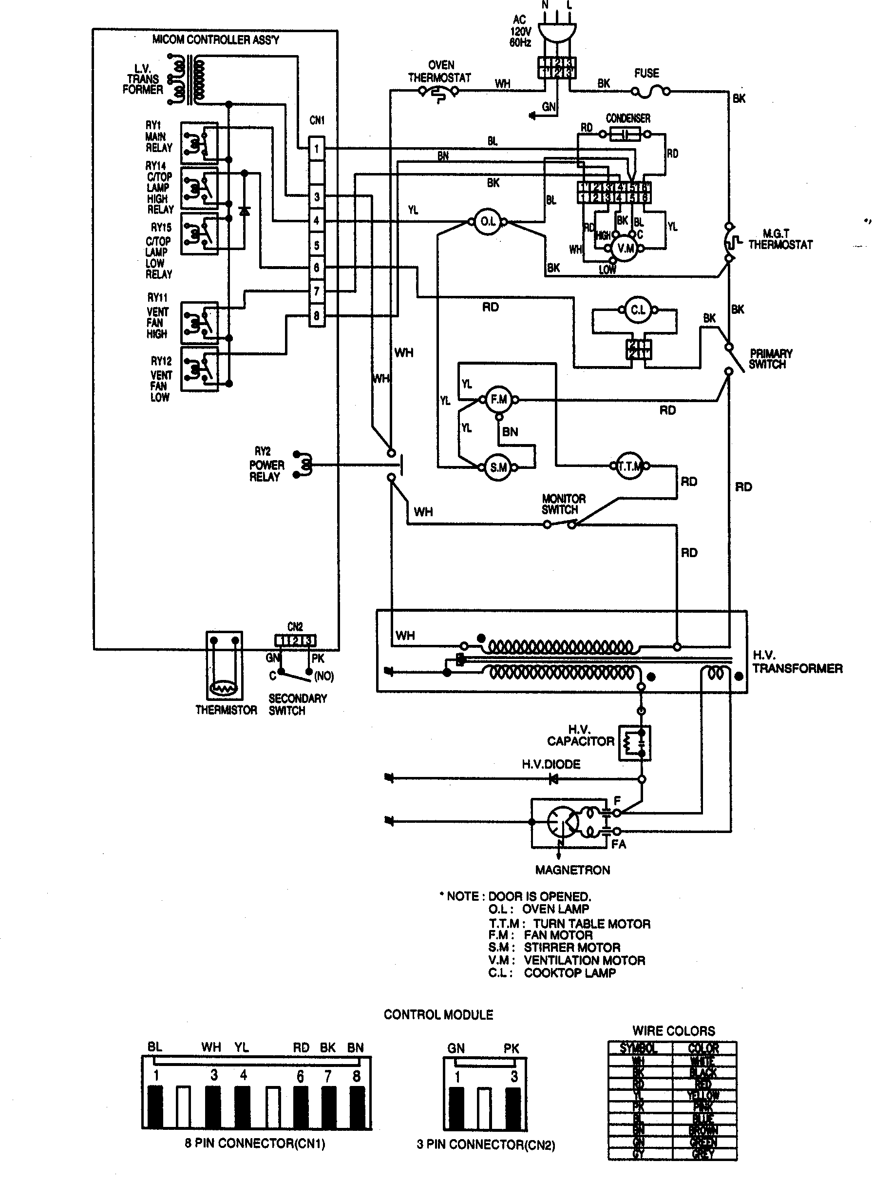 KENMORE MICROWAVE WIRING DIAGRAM - Auto Electrical Wiring ... on