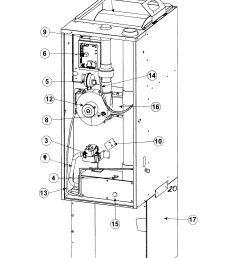 coleman mobile home gas furnace acirc home and furnitures reference coleman mobile home gas furnace intertherm [ 1985 x 2623 Pixel ]