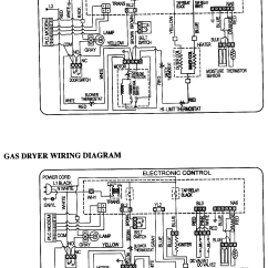 Electric Dryer Wiring Diagram Duncan Designed Lg Drum Motor Assy Parts Model Dlg9588wm