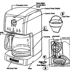 coffee maker diagram and parts list for kenmore coffeemakerparts [ 1430 x 1398 Pixel ]