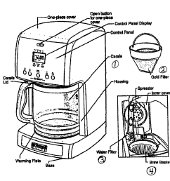 kenmore elite 10090006 coffee maker diagram [ 1592 x 1557 Pixel ]
