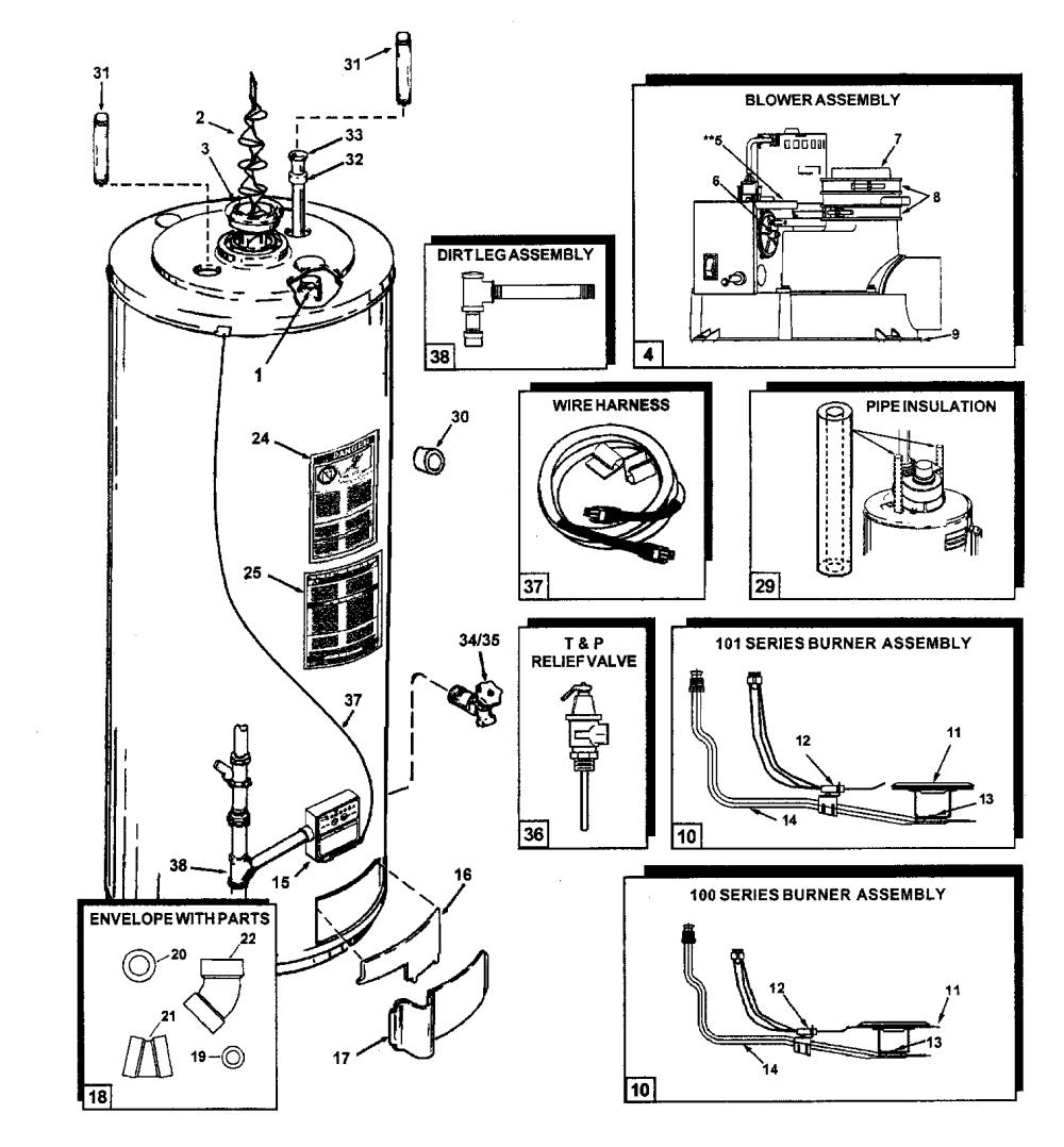 medium resolution of richmond electric hot water heater manual satu stanito