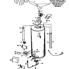 Ao Smith Wiring Diagram Water Heater 2001 Mitsubishi Galant Electric