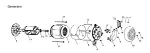 GENERATOR Diagram & Parts List for Model APG3075 Allpower