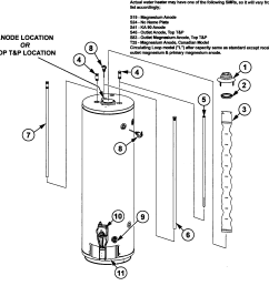 ao smith water heater parts water heater diagram parts list for model gcv50200 [ 1984 x 1972 Pixel ]