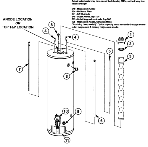 small resolution of ao smith water heater parts water heater diagram parts list for model gcv50200