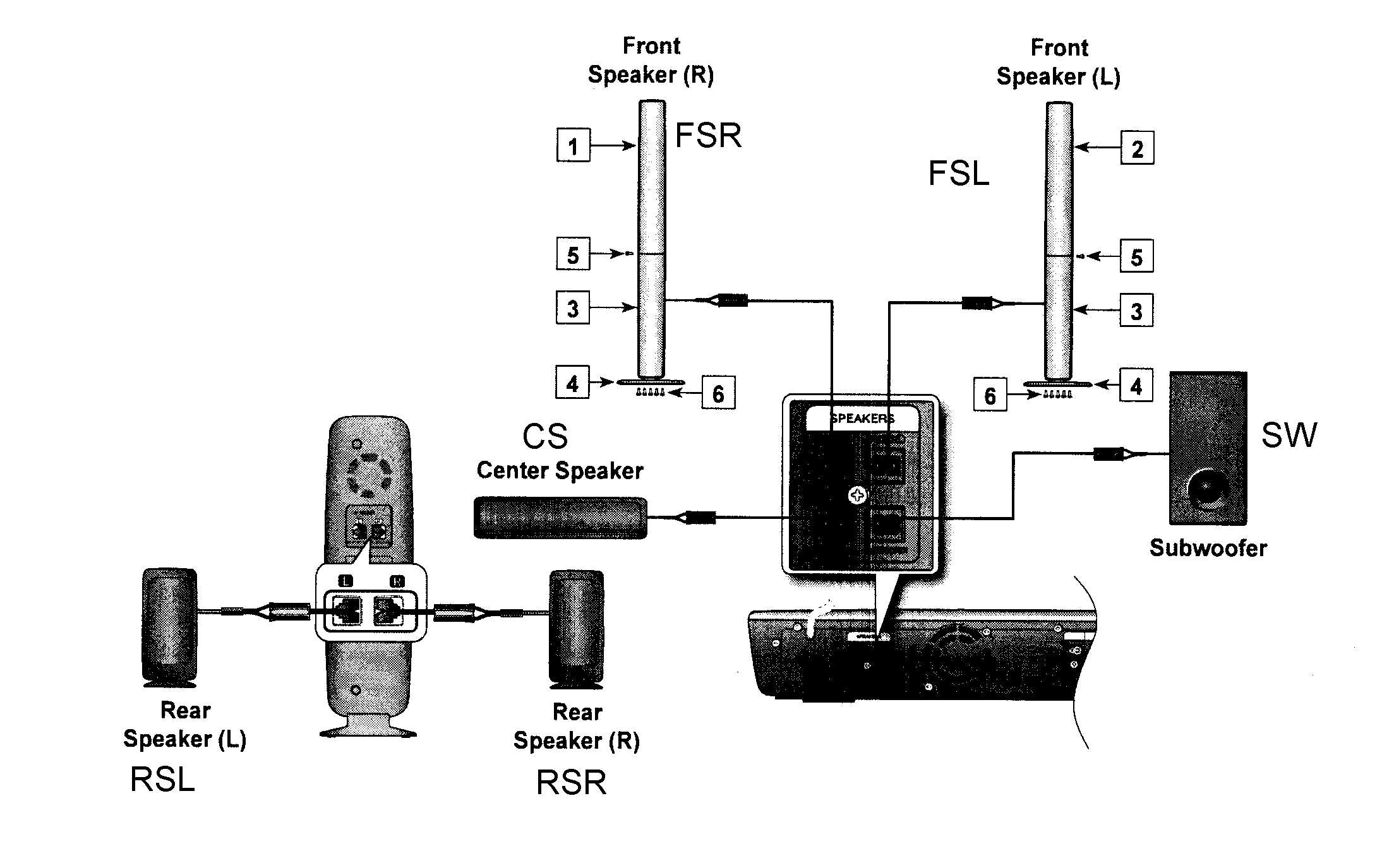SPEAKERS Diagram & Parts List for Model htbd3252txaa