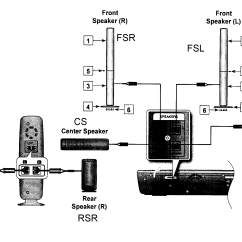 Parts Of A Speaker Diagram Ge Dryer Heating Element Wiring Speakers And List For Model Htbd3252txaa