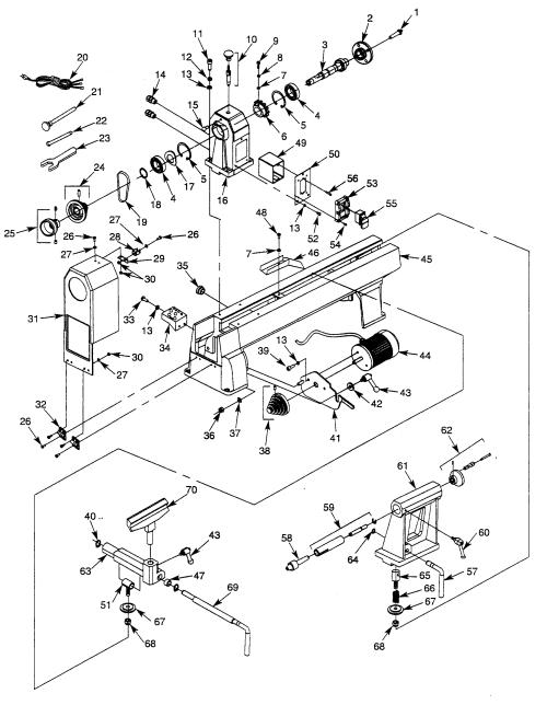 small resolution of craftsman 351217520 lathe diagram
