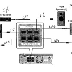 Samsung Home Theatre Wiring Diagram Fender American Standard Strat Hh Speakers And Parts List For Model Htc6600xaa